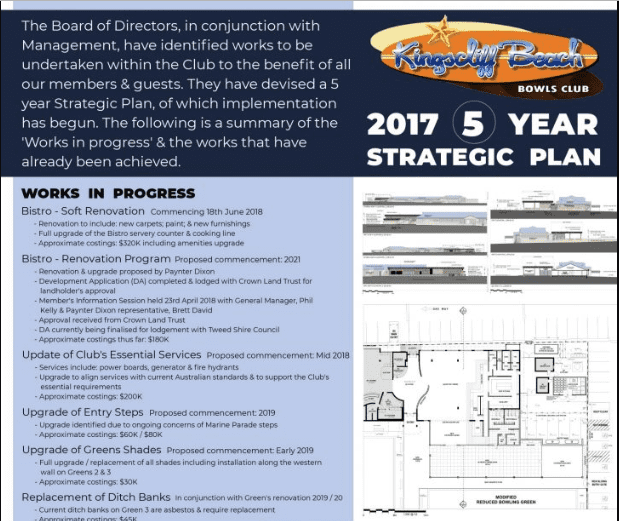 Kingscliff Beach Bowls Club Strategic Plan